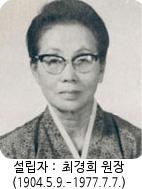 설립자 : 최경희 원장 (1904.5.9.-1977.7.7.)